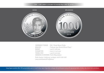 uang baru NKRI Rp1000