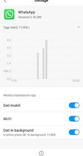 Dati app