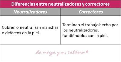 Diferencias entre neutralizadores y correctores