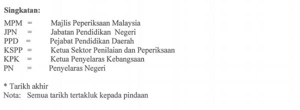 Kalendar kerja kursus STPM untuk calon sekolah kerajaan dan sekolah bantuan penuh kerajaan