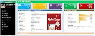 Aplikasi Rapor SD Kurikulum 2013 Kelas 1, 2, 3, 4, 5, 6 Mulok Bahasa Sunda Revisi 2018, http://www.librarypendidikan.com/