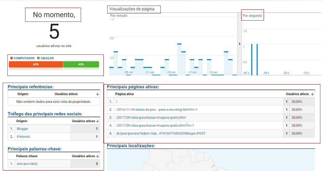 Como usar o Google Analytics