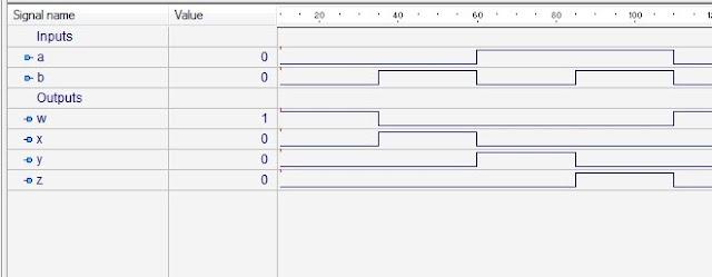 2  4 Decoder using Logical Gates (Verilog CODE) ~ Verilog
