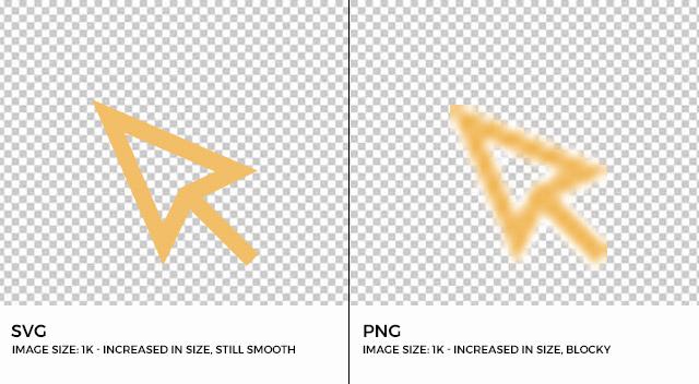 svg versus png file size