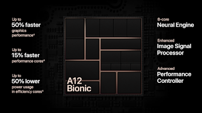 new iphone A12 bionic chip