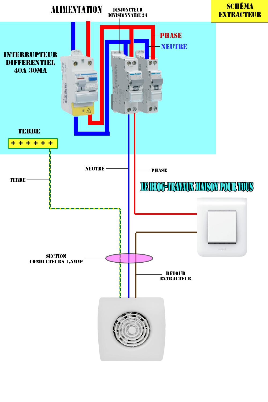 circuit electrique maison l 39 lectricit dans l 39 habitation sch ma du circuit lectrique d. Black Bedroom Furniture Sets. Home Design Ideas