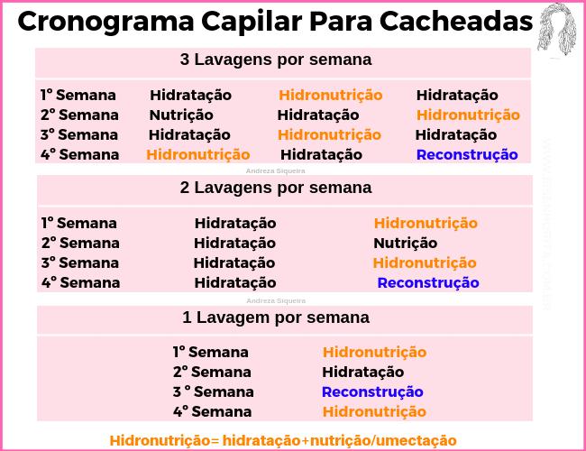 cronograma capilar para cacheadas