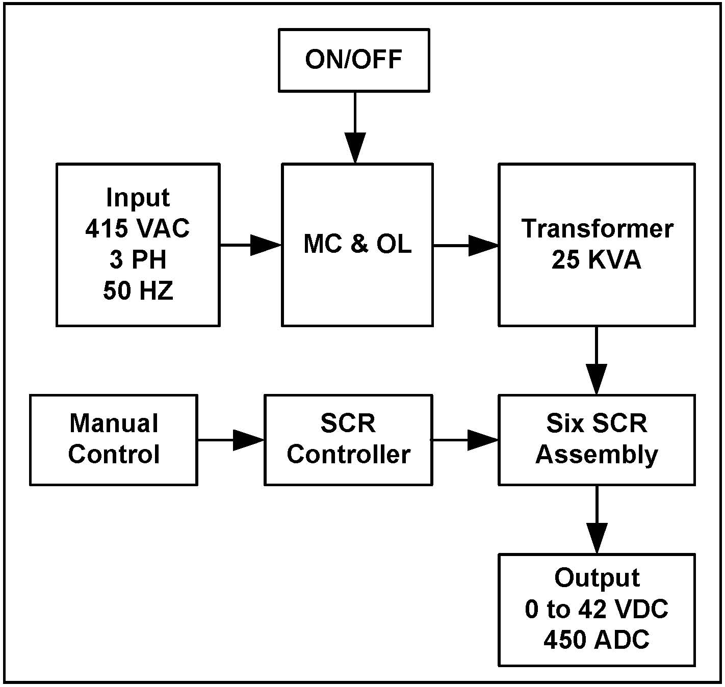 scr controlled variable dc power supply block diagram