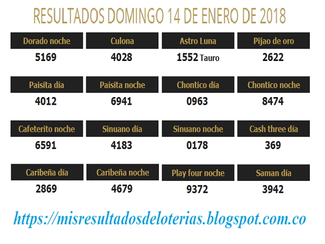 https://misresultadosdeloterias.blogspot.com.co