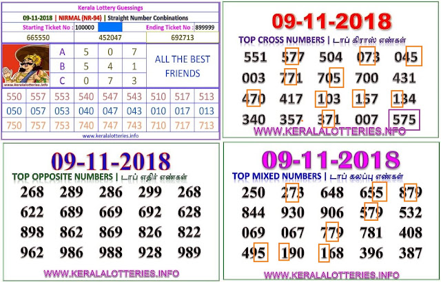 Nirmal NR-94 Kerala lottery abc guessing by keralalotteries.info