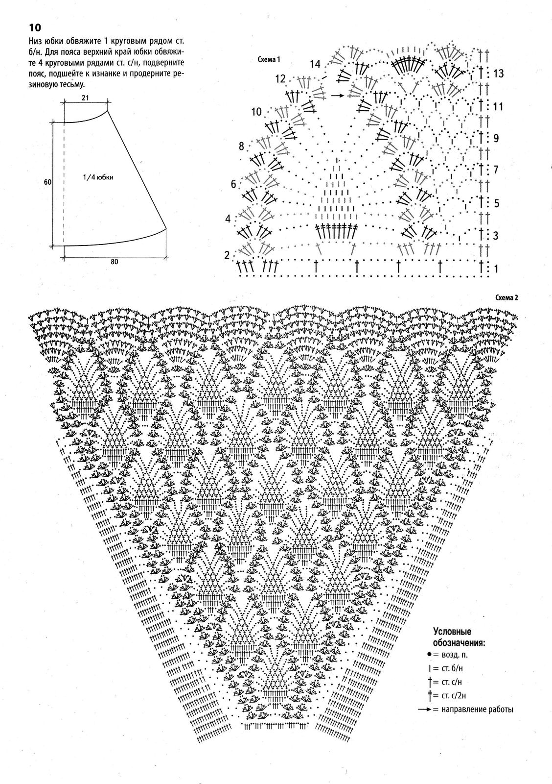 Images About Crochet