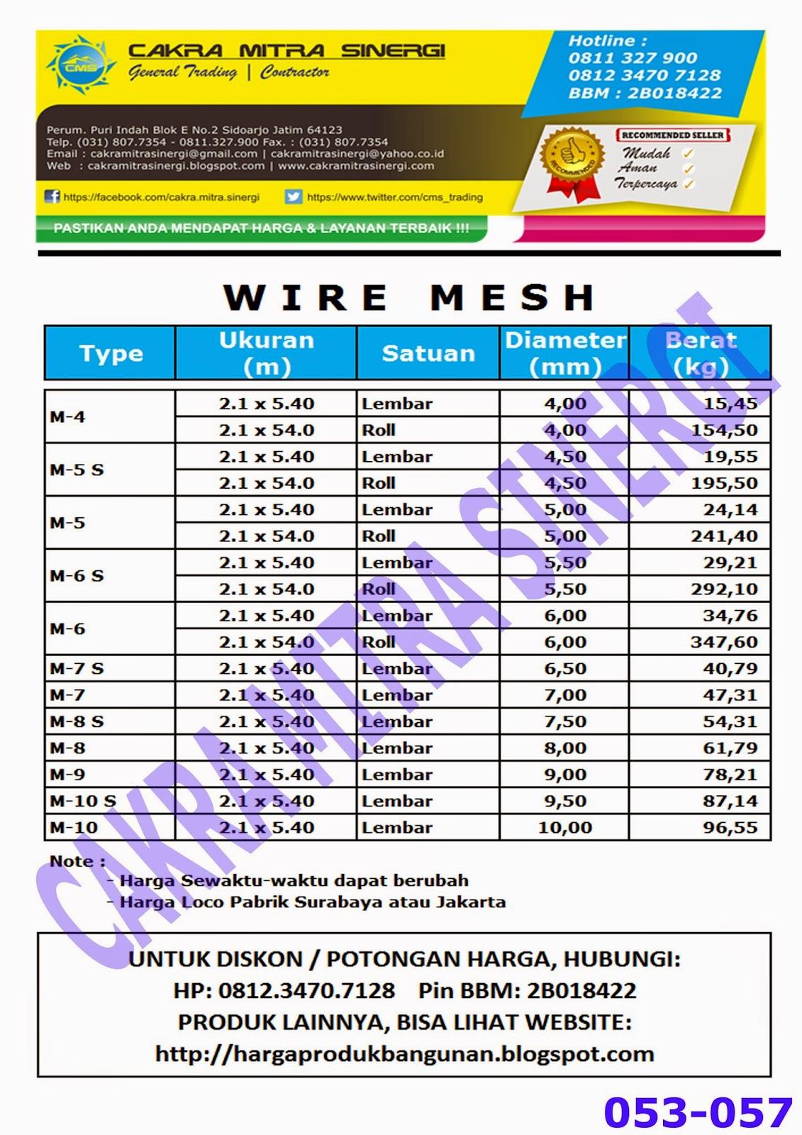 Image Result For Harga Wiremesh Di Bandung