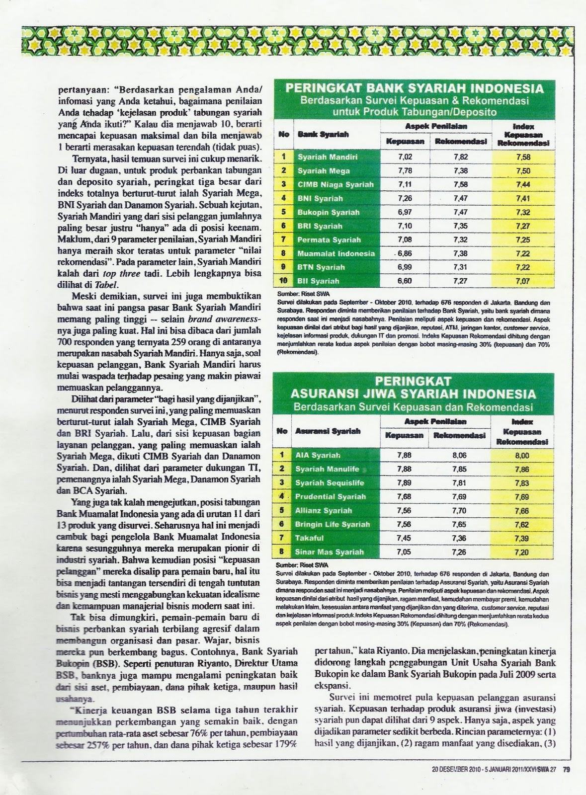 Survey Majalah Swa Januari 2011 ~ Proteksi FINANCIAL