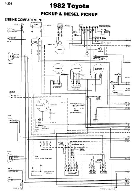 repairmanuals: Toyota Pickup and Diesel Pickup 1982 Wiring Diagrams