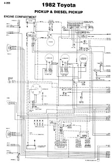 Toyota Pickup and Diesel Pickup 1982 Wiring Diagrams