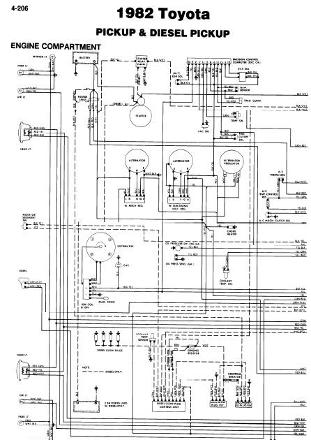 1983 toyota pickup ignition wiring diagram  alternator