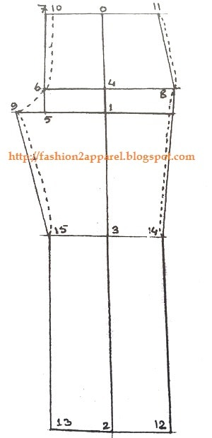 How to Make Pattern for Pants or Trouser