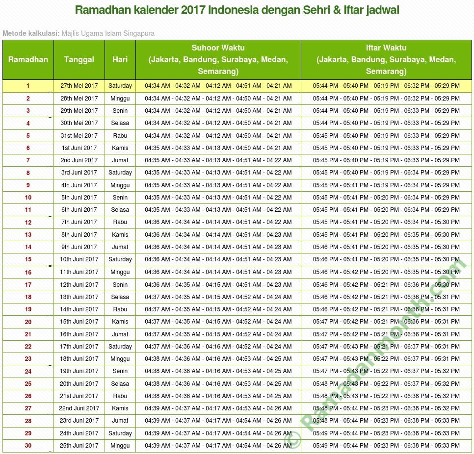 Ramadhan kalender 2017 Indonesia