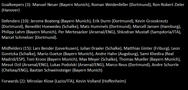 Germany 30 man squad for world cup
