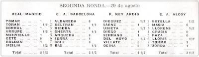 Segunda ronda del II Campeonato de España de Ajedrez por Equipos, Bilbao 1957
