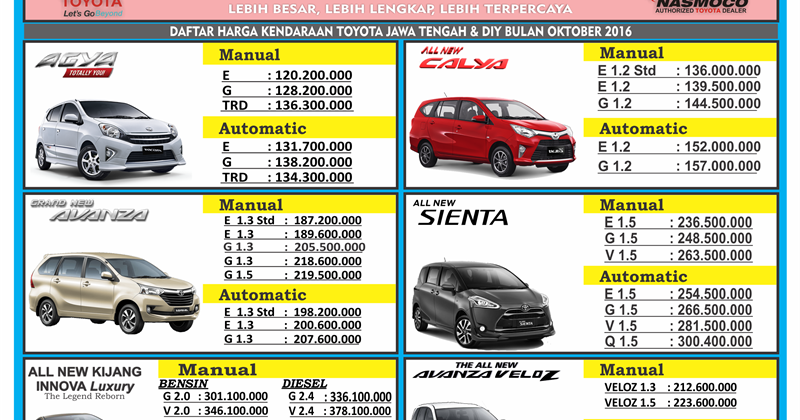 gambar grand new veloz all camry hybrid indonesia daftar harga mobil toyota nasmoco pati bulan oktober ...