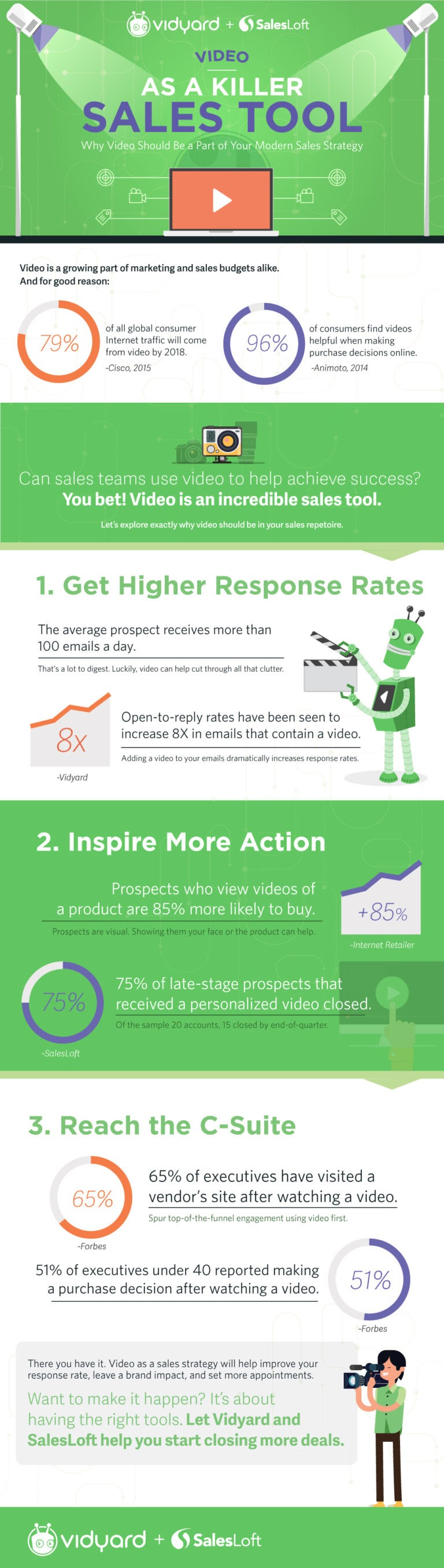 3 Reasons Video is a Phenomenal Sales Tool - #Infographic
