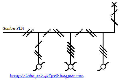 Diagram Instalasi Penerangan satu lampu dikendalikan dari