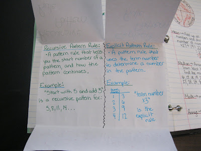 photo of patterning rules math journal entry @ Runde's Room