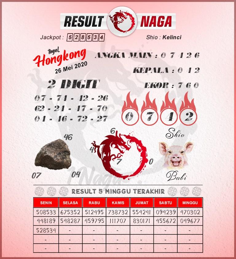 Result Naga Togel hongkong