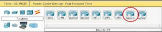 Cara Pasang Router Cisco