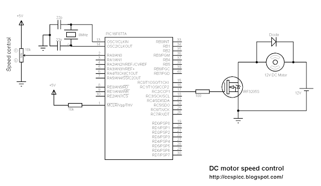 PIC16F877A DC motor speed control circuit CCS