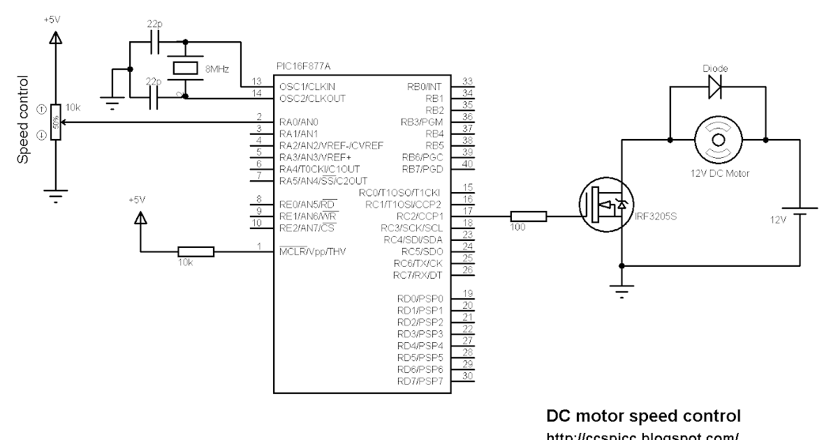 dc motor speed control with pic16f877a and ccs pic c compiler