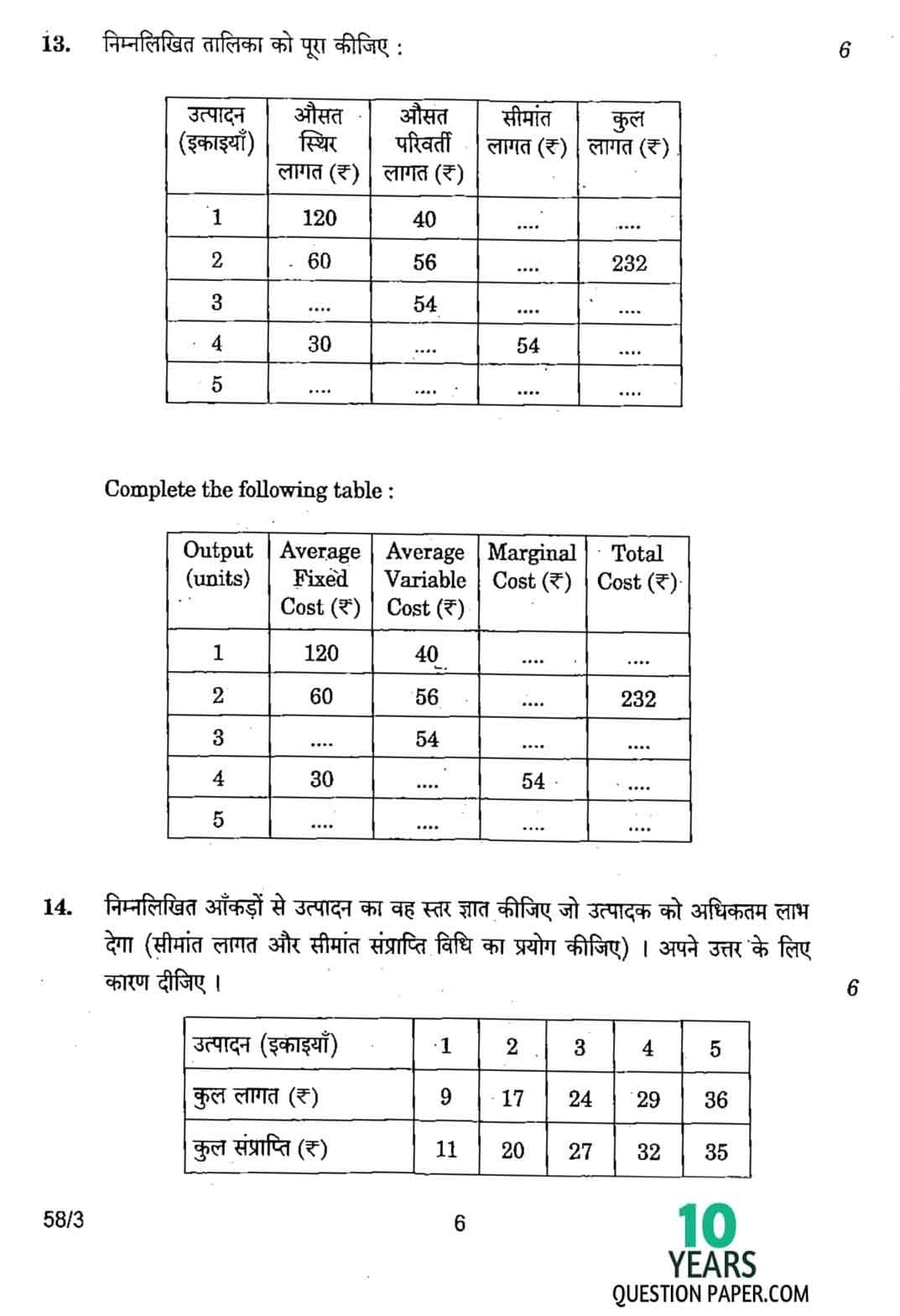 cbse class 12th 2017 Economics Boards question paper