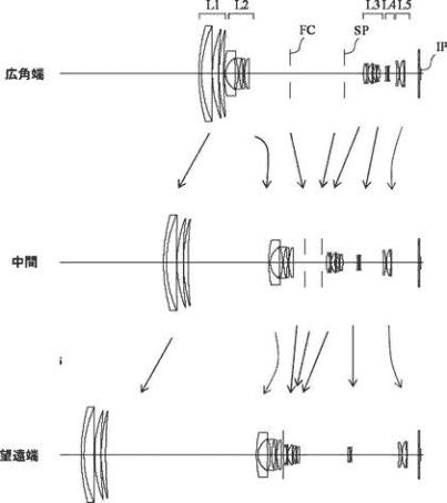Оптическая схема объектива Canon 3.8-380mm f/2.3-7