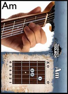 chord am