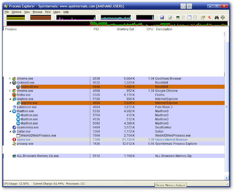 Beberapa Browser Sebelum Menggunakan All Browser Memory Zip