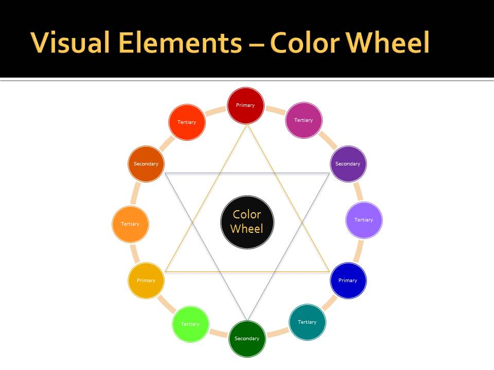 Visual Elements : Anything to do with design visual art elements