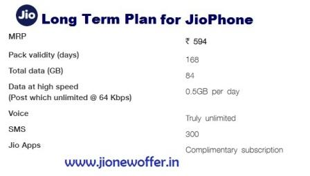 Jio Phone plan 594