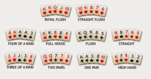 Thankspoker Com Jenis Jenis Dan Urutan Kartu Poker