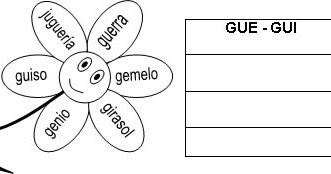 Lic Luz Ruiz Sangregorio 2 Taller Palabras Con Gue Gui