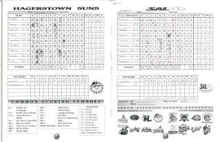 Suns scorecard, 07-02-06