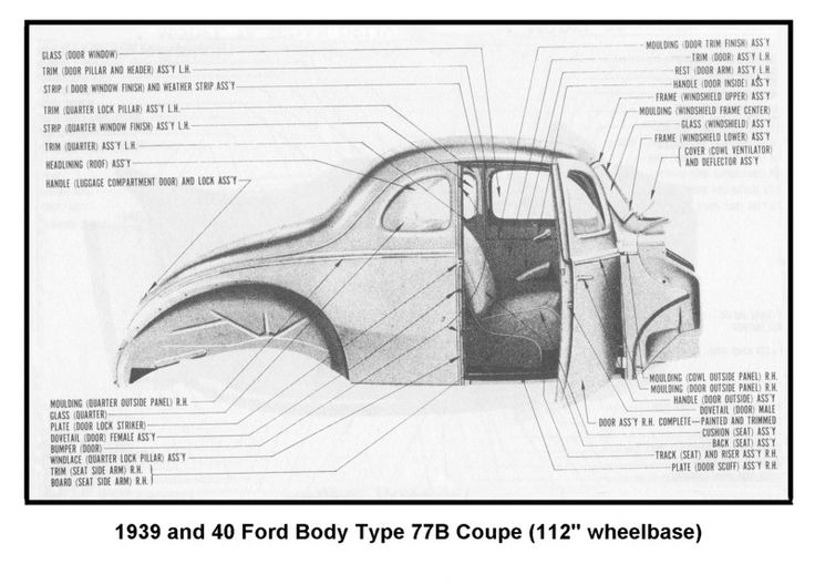 The Model A Ford  Henry And That Era  Years 1938  1939  1940 For Mercury  Ford  Lincoln Coupes Mark