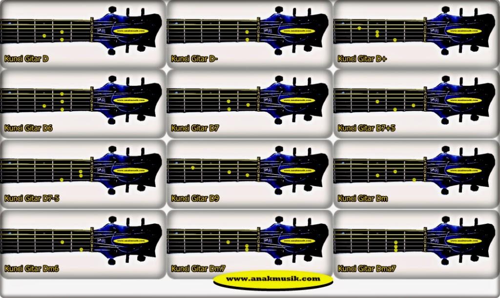 Kunci / Chord Gitar D