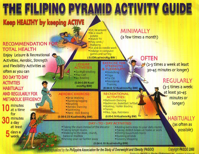 Significance of the study of the poverty in th philippines