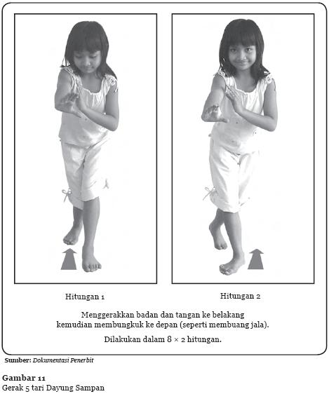 Belajar SerbAneka: Memperagakan Tari Nusantara Daerah Lain