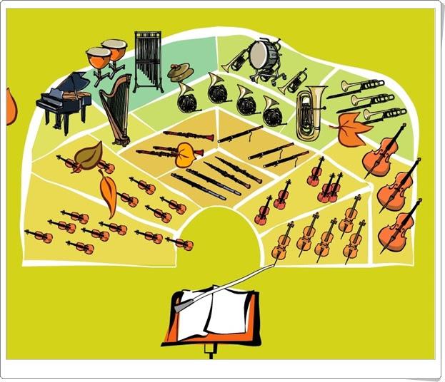 Juega con la orquesta sinfónica y sus instrumentos Orquesta Sinfónica de Euskadi