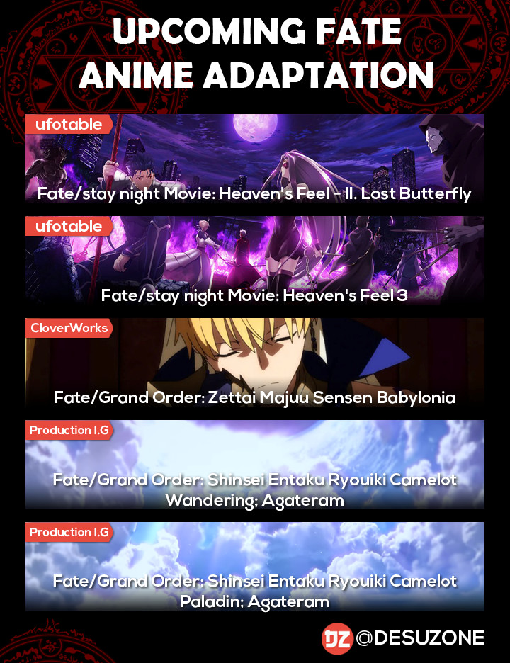upcoming fate anime chart