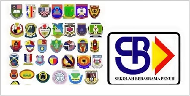 Semakan Keputusan SBP Tingkatan Satu 2017
