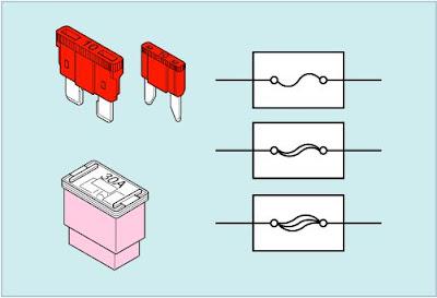 Apabila sirkuit listrik untuk peralatan tertentu membutuhkan kuat arus tinggi dihubungkan Perbedaan Relay Dan Fuse