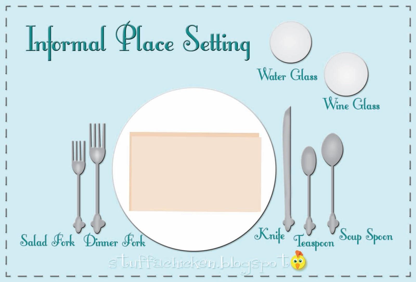 Informal table settings holiday table setting where - Formal dinner table setting etiquette ...